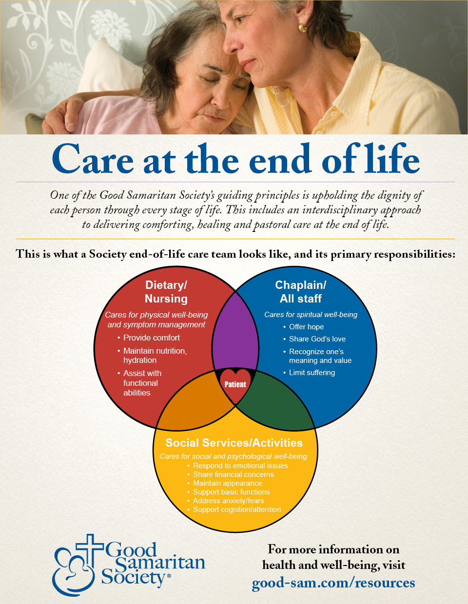 End-of-life care infographic